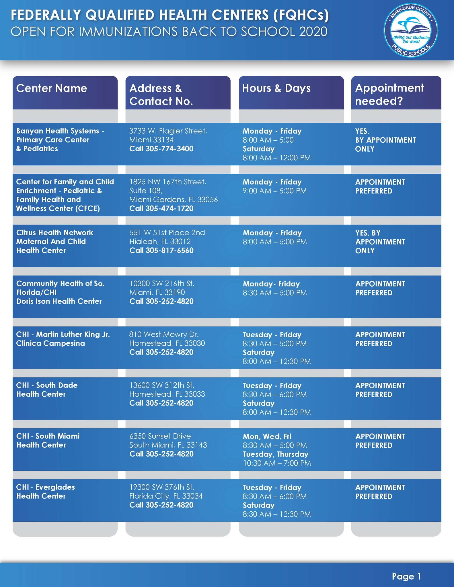 Federally Qualified Health Centers - Back to School 2021-2022